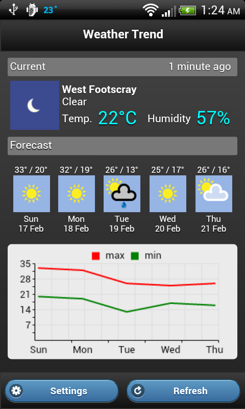 app-weather-trend