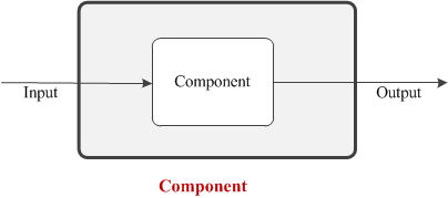 02-Component