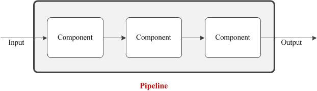03-Pipeline